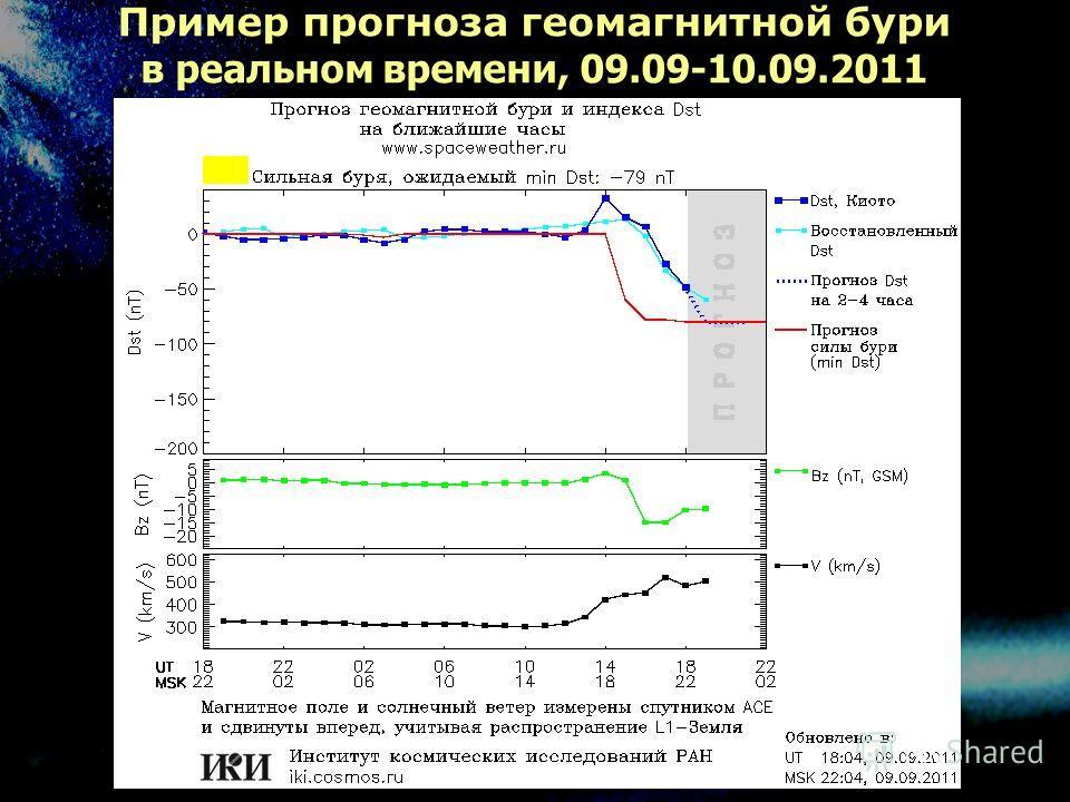 19 Пример прогноза геомагнитной бури в реальном времени, 09.09-10.09.2011