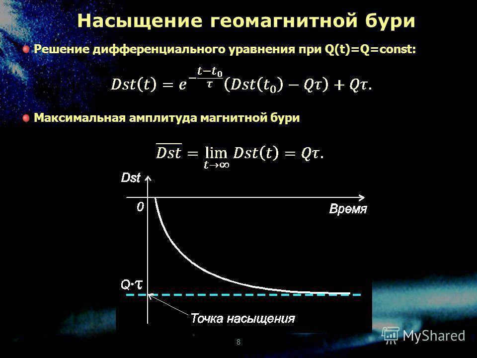 8 Насыщение геомагнитной бури Решение дифференциального уравнения при Q(t)=Q=const: Максимальная амплитуда магнитной бури 8