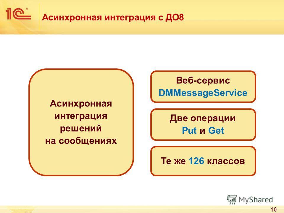 Асинхронная интеграция с ДО8 10 Асинхронная интеграция решений на сообщениях Две операции Put и Get Те же 126 классов Веб-сервис DMMessageService