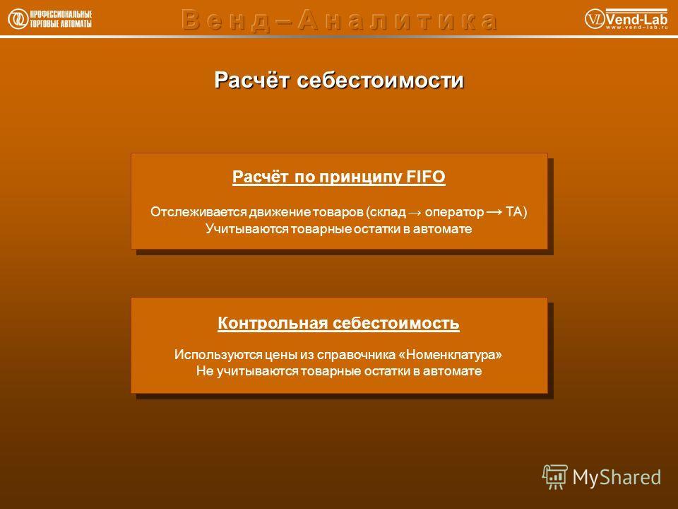 Расчёт себестоимости Расчёт по принципу FIFO Отслеживается движение товаров (склад оператор ТА) Учитываются товарные остатки в автомате Расчёт по принципу FIFO Отслеживается движение товаров (склад оператор ТА) Учитываются товарные остатки в автомате