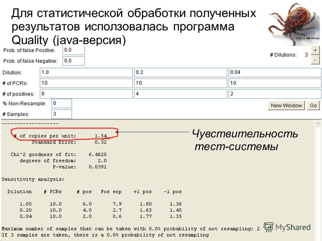 Для статистической обработки полученных результатов исползовалась программа Quality (java-версия) Чувствительность тест-системы