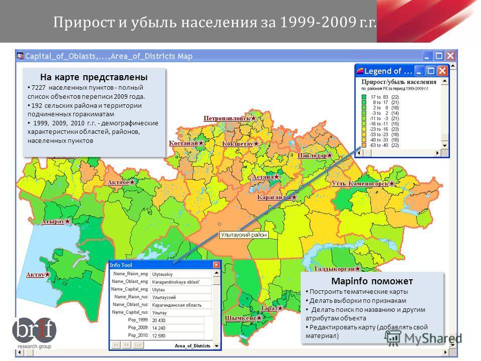 3 Прирост и убыль населения за 1999-2009 г.г. На карте представлены 7227 населенных пунктов - полный список объектов переписи 2009 года. 192 сельских района и территории подчиненных горакиматам 1999, 2009, 2010 г.г. - демографические характеристики о