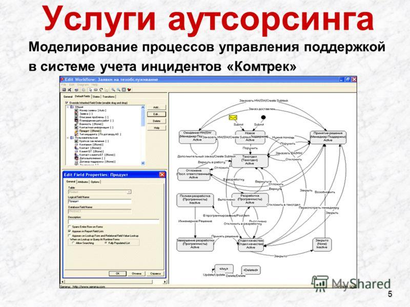 5 Услуги аутсорсинга Моделирование процессов управления поддержкой в системе учета инцидентов «Комтрек»