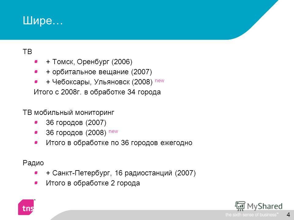 4 Шире… ТВ + Томск, Оренбург (2006) + орбитальное вещание (2007) + Чебоксары, Ульяновск (2008) new Итого с 2008г. в обработке 34 города ТВ мобильный мониторинг 36 городов (2007) 36 городов (2008) new Итого в обработке по 36 городов ежегодно Радио + С