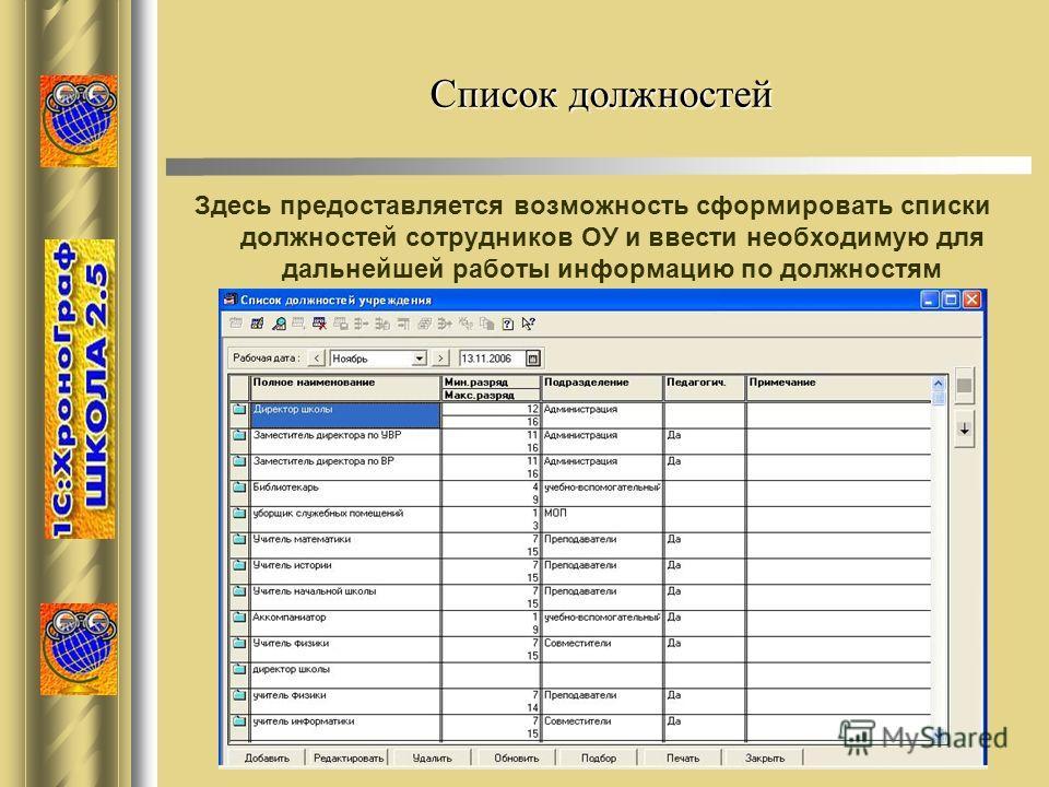 Список должностей Здесь предоставляется возможность сформировать списки должностей сотрудников ОУ и ввести необходимую для дальнейшей работы информацию по должностям