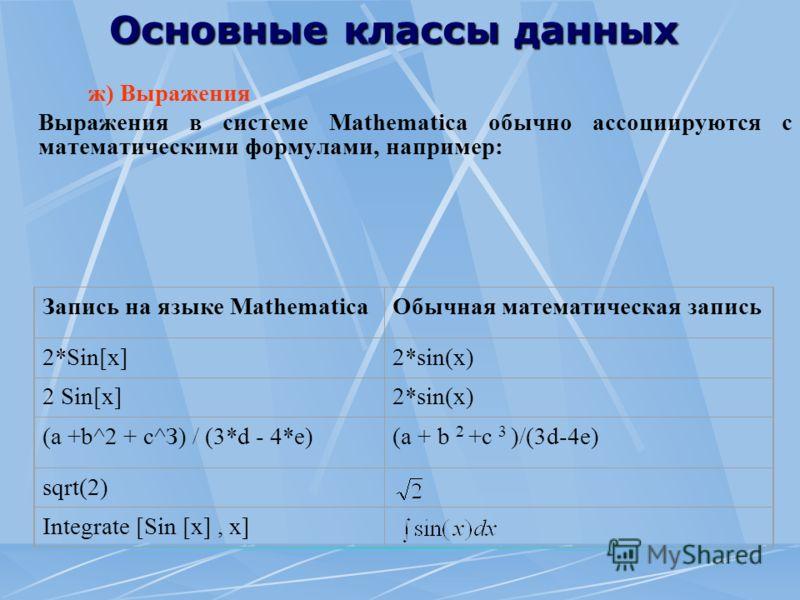 Основные классы данных ж) Выражения Выражения в системе Mathematica обычно ассоциируются с математическими формулами, например: Запись на языке MathematicaОбычная математическая запись 2*Sin[x]2*sin(x) 2 Sin[x]2*sin(x) (а +b^2 + с^З) / (3*d - 4*e)(a