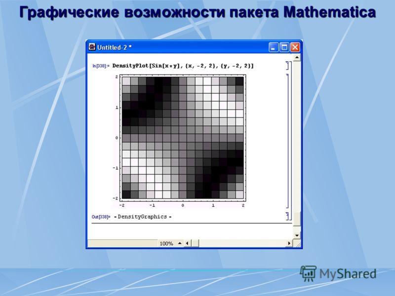 Графические возможности пакета Mathematica