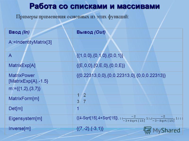 Работа со списками и массивами Примеры применения основных из этих функций: Ввод (In)Вывод (Out) A:=IndentityMatrix[3] A{{1,0,0},{0,1,0},{0,0,1}} MatrixExp[А]{{E,0,0},{0,E,0},{0,0,E}} MatrixPower [MatrixExp{A},-1.5} {{0.22313,0,0},{0,0.22313,0},{0,0,