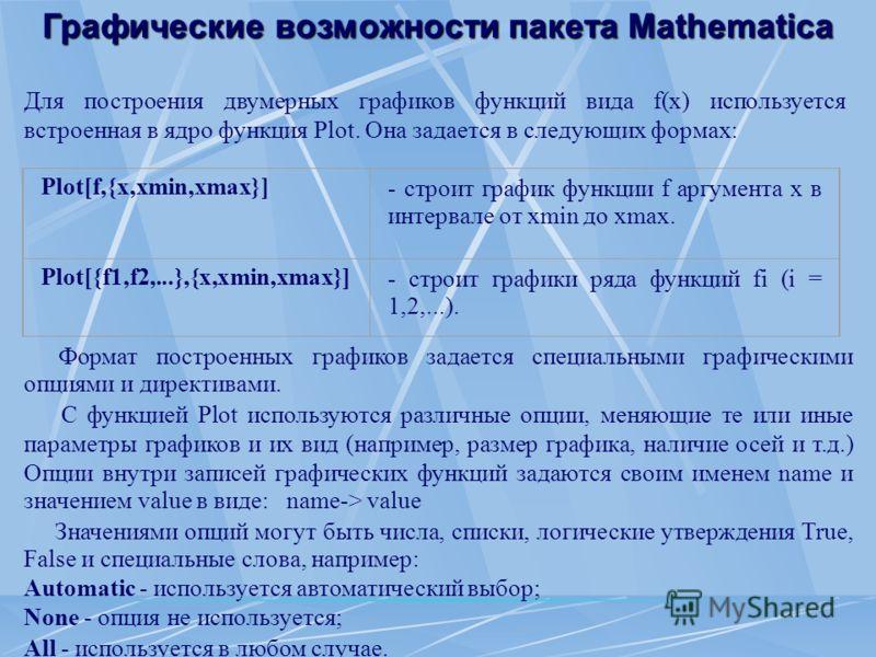 Графические возможности пакета Mathematica Для построения двумерных графиков функций вида f(x) используется встроенная в ядро функция Plot. Она задается в следующих формах: Plot[f,{x,xmin,xmax}]- строит график функции f аргумента х в интервале от xmi