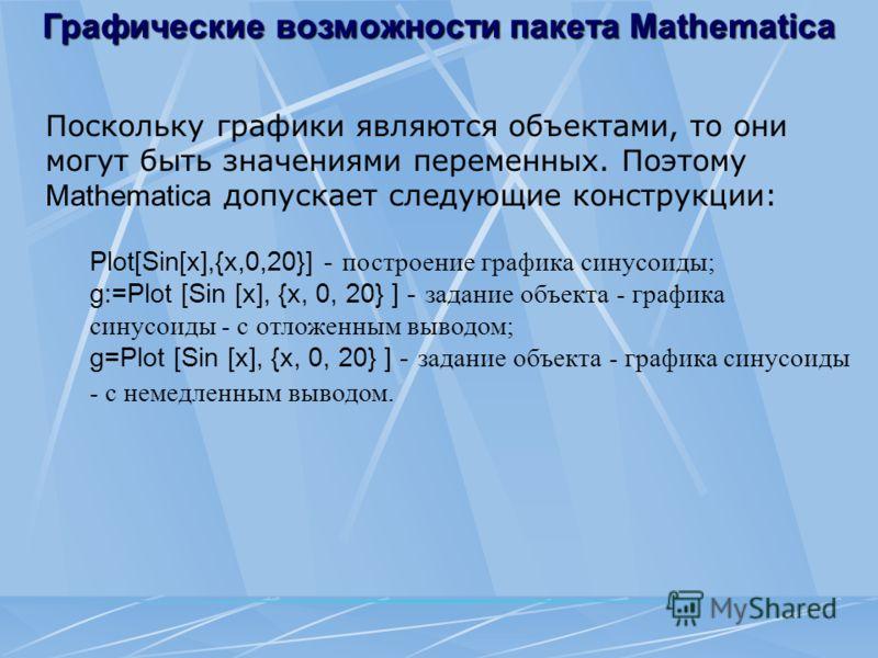 Поскольку графики являются объектами, то они могут быть значениями переменных. Поэтому Mathematica допускает следующие конструкции: Plot[Sin[x],{x,0,20}] - построение графика синусоиды; g:=Plot [Sin [x], {х, 0, 20} ] - задание объекта - графика синус