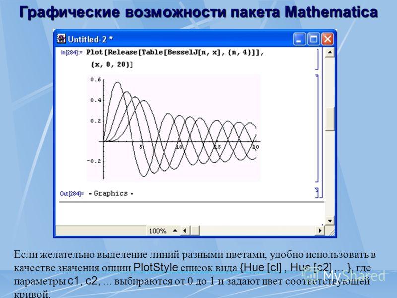 Графические возможности пакета Mathematica Если желательно выделение линий разными цветами, удобно использовать в качестве значения опции PlotStyle список вида {Hue [cl], Hue [с2],...}, где параметры c1, с2,... выбираются от 0 до 1 и задают цвет соот