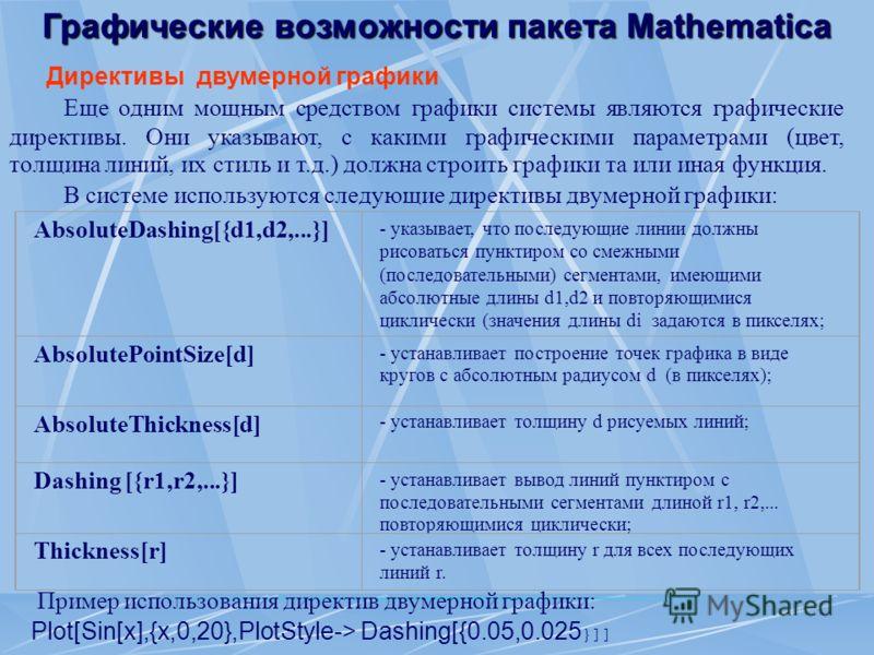 Графические возможности пакета Mathematica Директивы двумерной графики Еще одним мощным средством графики системы являются графические директивы. Они указывают, с какими графическими параметрами (цвет, толщина линий, их стиль и т.д.) должна строить г