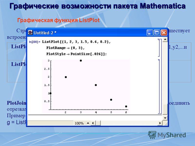 Графические возможности пакета Mathematica Графическая функция ListPlot Строить графики часто приходится по точкам. Для этого существует встроенная в ядро системы функция ListPlot. ListPlot[{y1,y2,...}]- выводит график списка величин y1,y2,...и т.д.