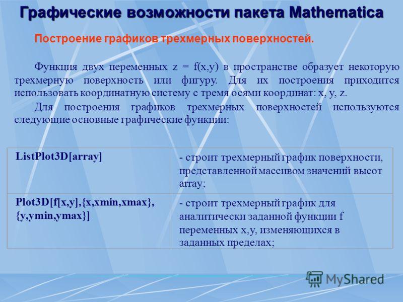 Графические возможности пакета Mathematica Построение графиков трехмерных поверхностей. Функция двух переменных z = f(x,y) в пространстве образует некоторую трехмерную поверхность или фигуру. Для их построения приходится использовать координатную сис