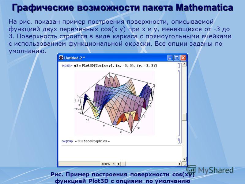 Графические возможности пакета Mathematica Рис. Пример построения поверхности cos(xy) функцией Plot3D с опциями по умолчанию На рис. показан пример построения поверхности, описываемой функцией двух переменных cos(x у) при х и у, меняющихся от -3 до 3