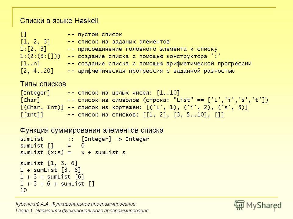 1 Списки в языке Haskell. Кубенский А.А. Функциональное программирование. Глава 1. Элементы функционального программирования. [] -- пустой список [1, 2, 3] -- список из заданых элементов 1:[2, 3] -- присоединение головного элемента к списку 1:(2:(3:[