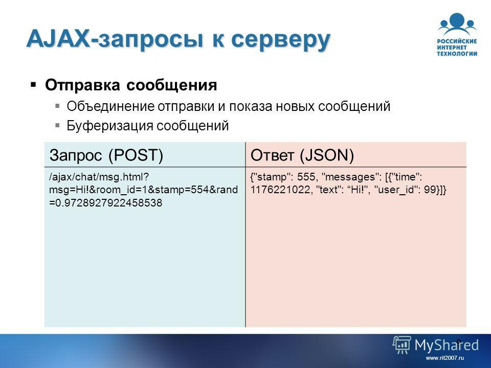 www.rit2007.ru 9 AJAX-запросы к серверу Отправка сообщения Объединение отправки и показа новых сообщений Буферизация сообщений Запрос (POST)Ответ (JSON) /ajax/chat/msg.html? msg=Hi!&room_id=1&stamp=554&rand =0.9728927922458538 {