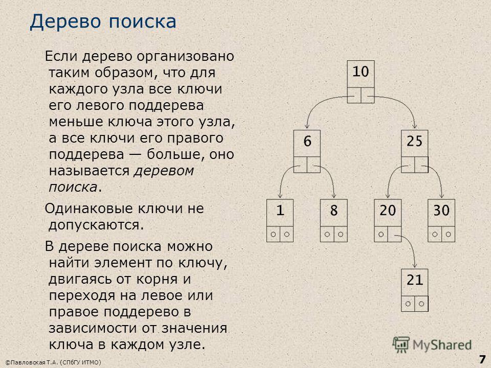 ©Павловская Т.А. (СПбГУ ИТМО) 7 Дерево поиска Если дерево организовано таким образом, что для каждого узла все ключи его левого поддерева меньше ключа этого узла, а все ключи его правого поддерева больше, оно называется деревом поиска. Одинаковые клю