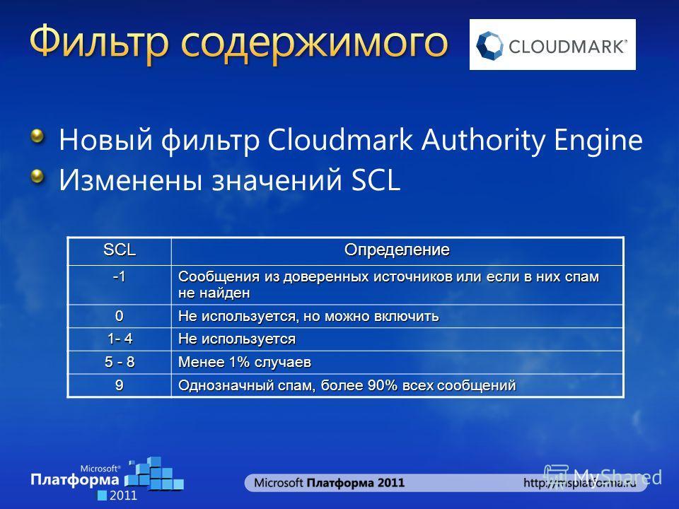 Новый фильтр Cloudmark Authority Engine Изменены значений SCLSCLОпределение Сообщения из доверенных источников или если в них спам не найден 0 Не используется, но можно включить 1- 4 Не используется 5 - 8 Менее 1% случаев 9 Однозначный спам, более 90