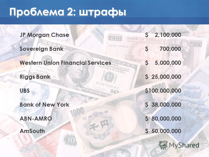 JP Morgan Chase $ 2,100,000 Sovereign Bank $ 700,000 Western Union Financial Services$ 5,000,000 Riggs Bank$ 25,000,000 UBS$100,000,000 Bank of New York$ 38,000,000 ABN-AMRO$ 80,000,000 AmSouth$ 50,000,000 Проблема 2: штрафы
