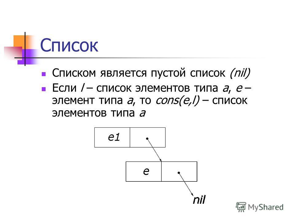 Список Списком является пустой список (nil) Если l – список элементов типа a, e – элемент типа a, то cons(e,l) – список элементов типа a