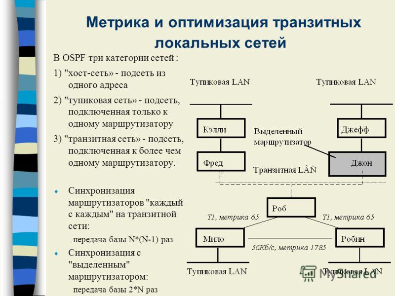Метрика и оптимизация транзитных локальных сетей В OSPF три категории сетей : 1)