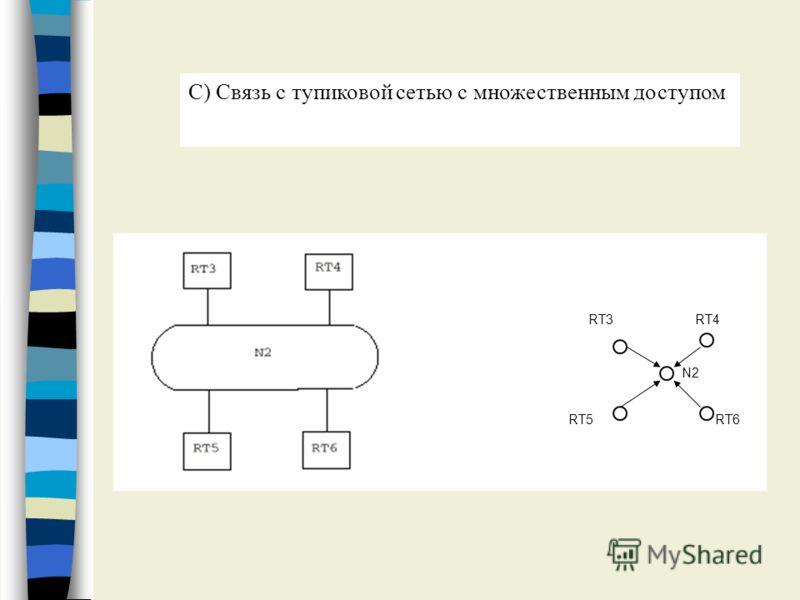 С) Связь с тупиковой сетью с множественным доступом N2 RT4RT3 RT5RT6