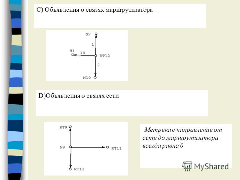 Метрика в направлении от сети до маршрутизатора всегда равна 0 С) Объявления о связях маршрутизатора D)Объявления о связях сети