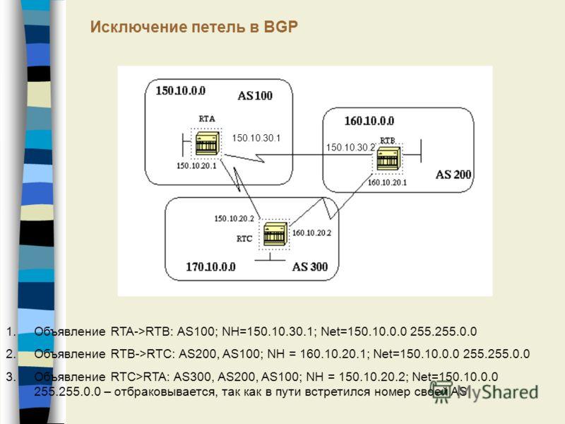 Исключение петель в BGP 1.Объявление RTA->RTB: AS100; NH=150.10.30.1; Net=150.10.0.0 255.255.0.0 2.Объявление RTB->RTC: AS200, AS100; NH = 160.10.20.1; Net=150.10.0.0 255.255.0.0 3.Объявление RTC>RTA: AS300, AS200, AS100; NH = 150.10.20.2; Net=150.10