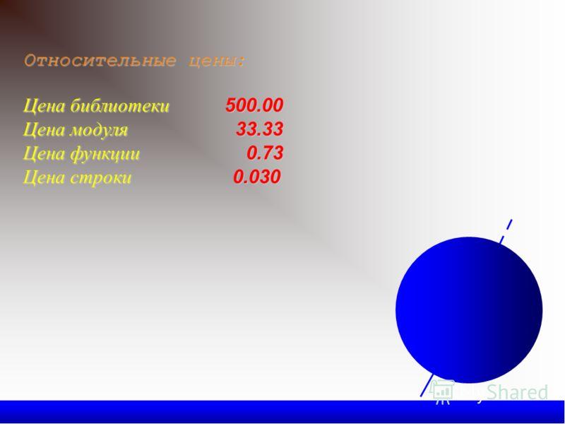 Относительные цены: Цена библиотеки 500.00 Цена модуля 33.33 Цена функции 0.73 Цена строки 0.030