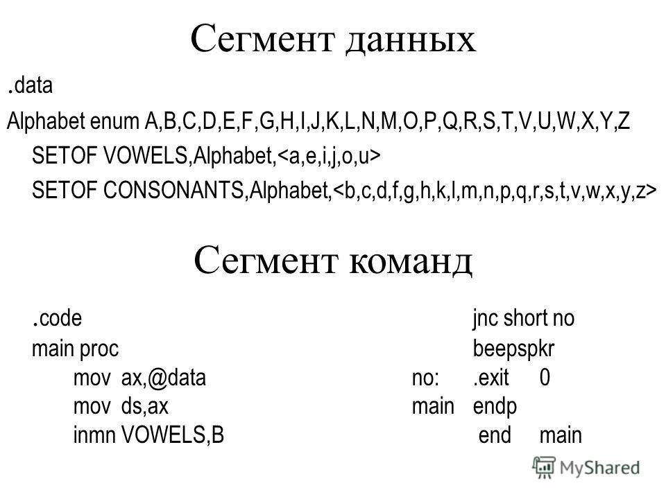.err Не могу создать множество такого размера exitm endif kk=0 while kk lt rr shablon=0 irpi, if i/8 eq kk shablon=shablon or (1 shl (i mod 8)) endif endm dbshablon kk=kk+1 endm endm