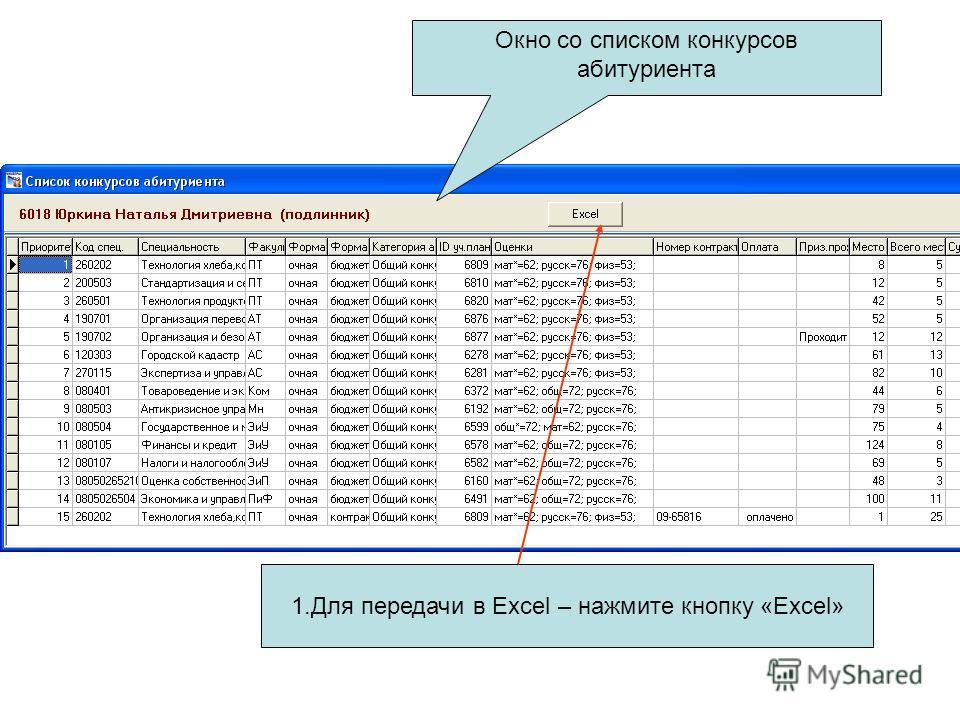 Окно со списком конкурсов абитуриента 1.Для передачи в Excel – нажмите кнопку «Excel»