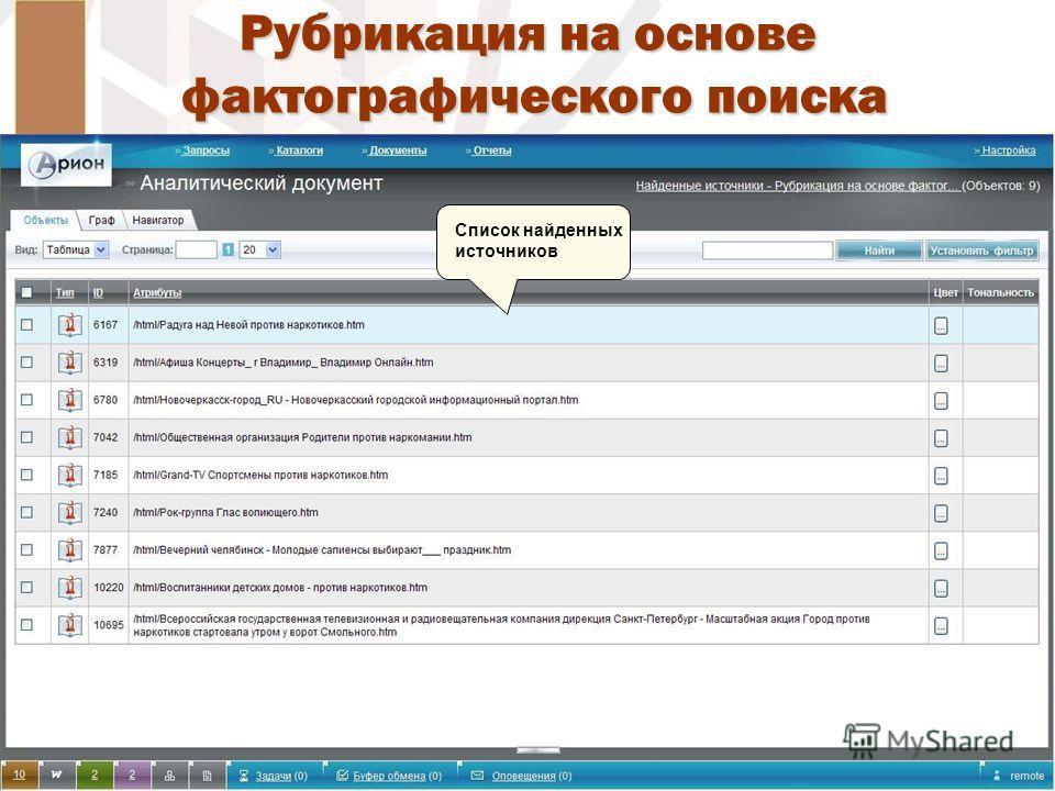 Рубрикация на основе фактографического поиска Список найденных источников