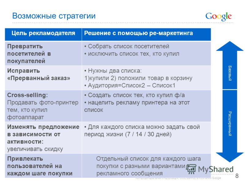Конфиденциальная информация, собственность компании Google Возможные стратегии 8 Базовый Расширенный Цель рекламодателяРешение с помощью ре-маркетинга Превратить посетителей в покупателей Собрать список посетителей исключить список тех, кто купил Исп