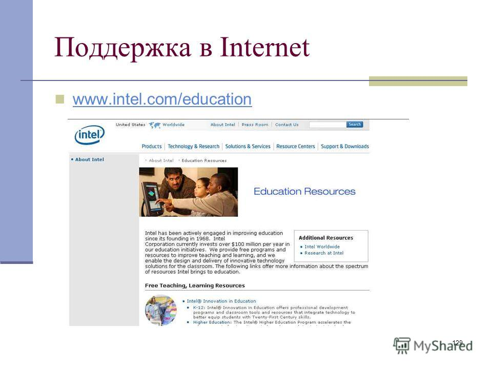 129 Поддержка в Internet www.intel.com/education