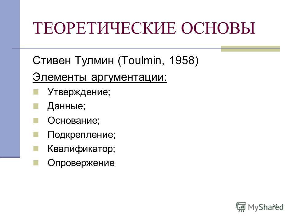 94 ТЕОРЕТИЧЕСКИЕ ОСНОВЫ Стивен Тулмин (Toulmin, 1958) Элементы аргументации: Утверждение; Данные; Основание; Подкрепление; Квалификатор; Опровержение