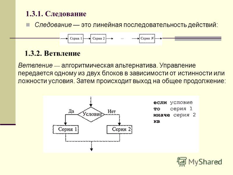 12 1.3.1. Следование Следование это линейная последовательность действий: 1.3.2. Ветвление Ветвление алгоритмическая альтернатива. Управление передается одному из двух блоков в зависимости от истинности или ложности условия. Затем происходит выход на