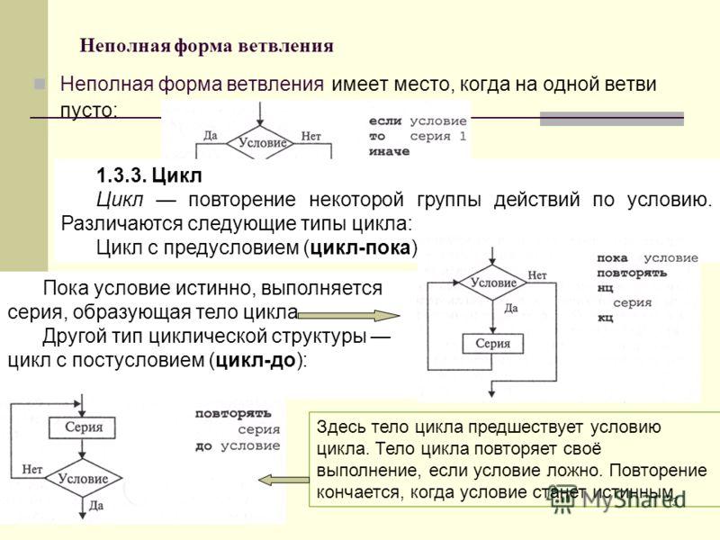 13 Неполная форма ветвления Неполная форма ветвления имеет место, когда на одной ветви пусто: 1.3.3. Цикл Цикл повторение некоторой группы действий по условию. Различаются следующие типы цикла: Цикл с предусловием (цикл-пока): Пока условие истинно, в