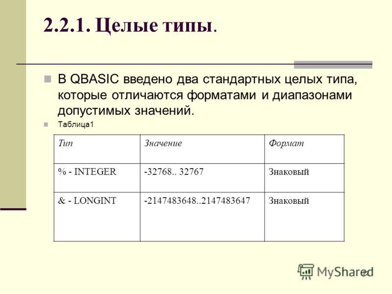 22 2.2.1. Целые типы. В QBASIC введено два стандартных целых типа, которые отличаются форматами и диапазонами допустимых значений. Таблица1 ТипЗначениеФормат % - INTEGER-32768.. 32767Знаковый & - LONGINT-2147483648..2147483647Знаковый