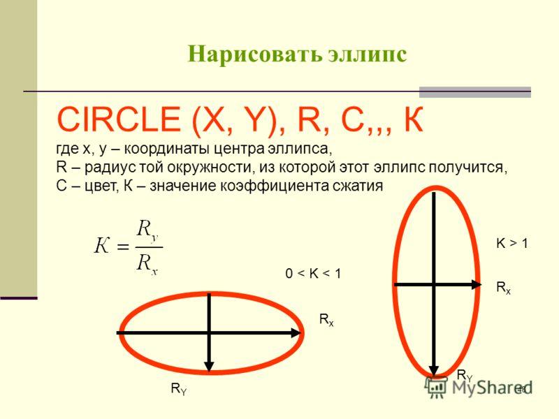48 Нарисовать эллипс CIRCLE (X, Y), R, C,,, К где х, у – координаты центра эллипса, R – радиус той окружности, из которой этот эллипс получится, С – цвет, К – значение коэффициента сжатия 0 < K < 1 K > 1 RxRx RYRY RxRx RYRY