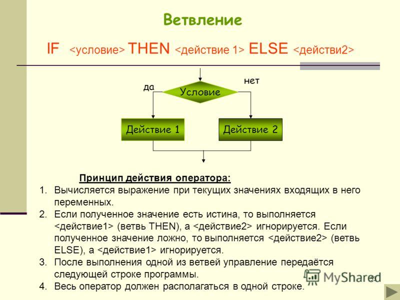 53 Ветвление Условие Действие 1Действие 2 да нет IF THEN ELSE Принцип действия оператора: 1.Вычисляется выражение при текущих значениях входящих в него переменных. 2.Если полученное значение есть истина, то выполняется (ветвь THEN), а игнорируется. Е