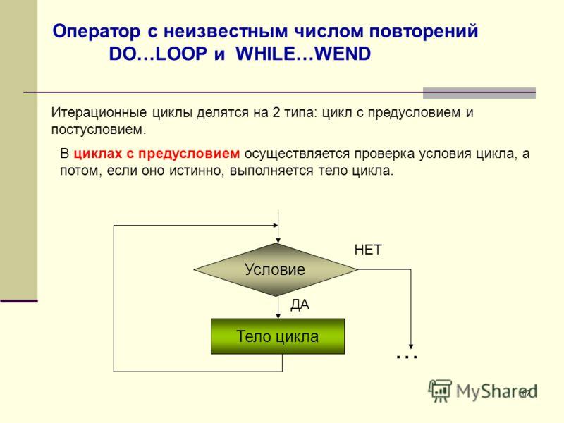 62 Оператор с неизвестным числом повторений DO…LOOP и WHILE…WEND Итерационные циклы делятся на 2 типа: цикл с предусловием и постусловием. В циклах с предусловием осуществляется проверка условия цикла, а потом, если оно истинно, выполняется тело цикл