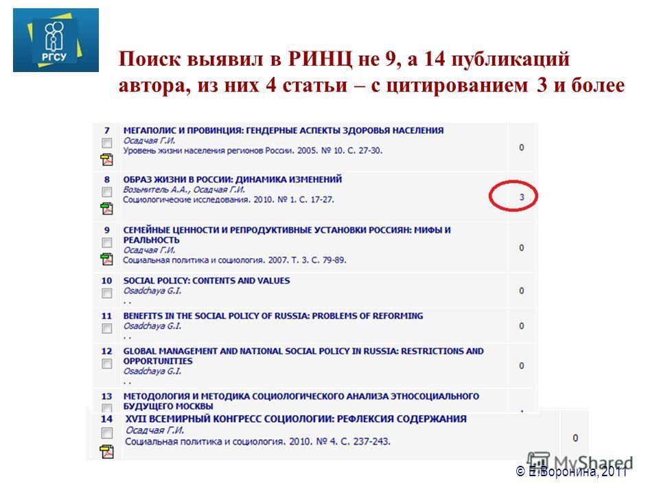 © Е.Воронина, 2011 Поиск выявил в РИНЦ не 9, а 14 публикаций автора, из них 4 статьи – с цитированием 3 и более