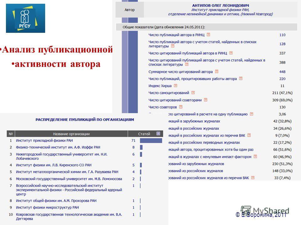© Е.Воронина, 2011 Анализ публикационной активности автора