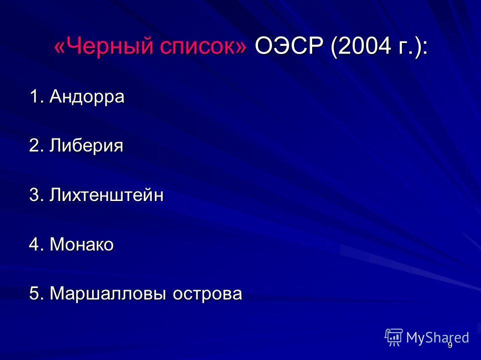 9 «Черный список» ОЭСР (2004 г.): 1. Андорра 2. Либерия 3. Лихтенштейн 4. Монако 5. Маршалловы острова