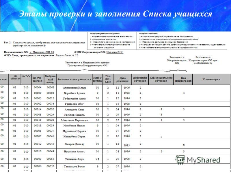 Этапы проверки и заполнения Списка учащихся