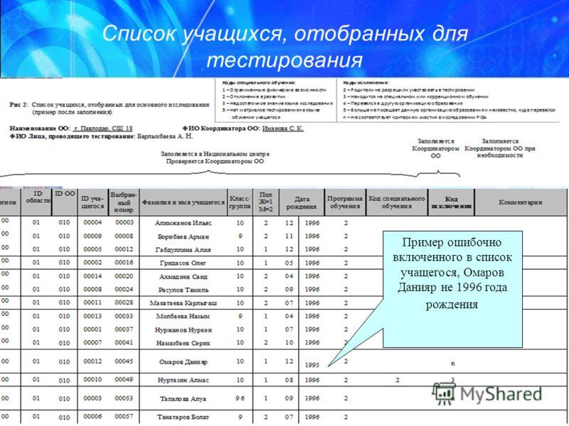 Список учащихся, отобранных для тестирования Пример ошибочно включенного в список учащегося, Омаров Данияр не 1996 года рождения