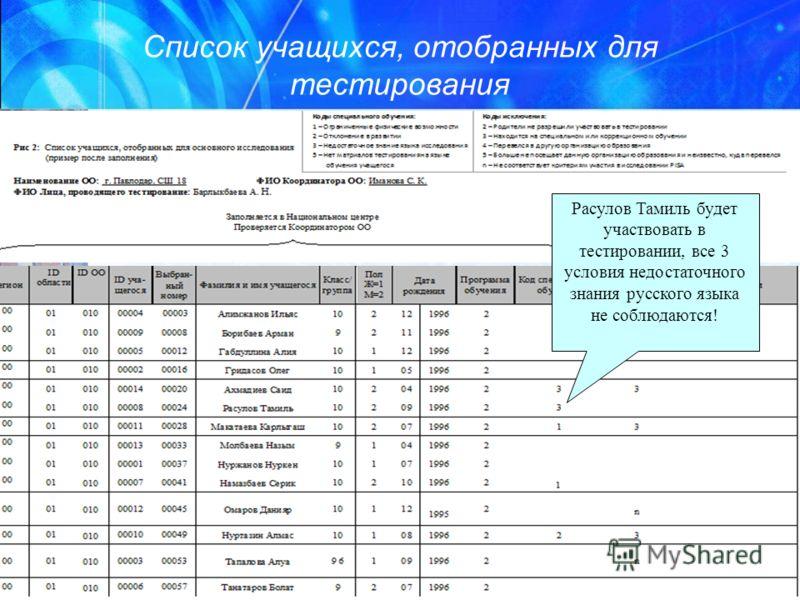 Список учащихся, отобранных для тестирования Расулов Тамиль будет участвовать в тестировании, все 3 условия недостаточного знания русского языка не соблюдаются!