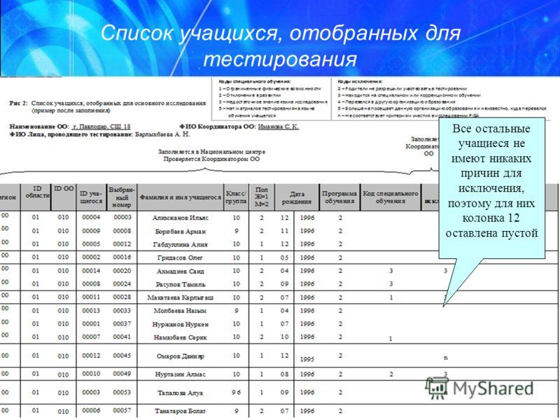Список учащихся, отобранных для тестирования Все остальные учащиеся не имеют никаких причин для исключения, поэтому для них колонка 12 оставлена пустой