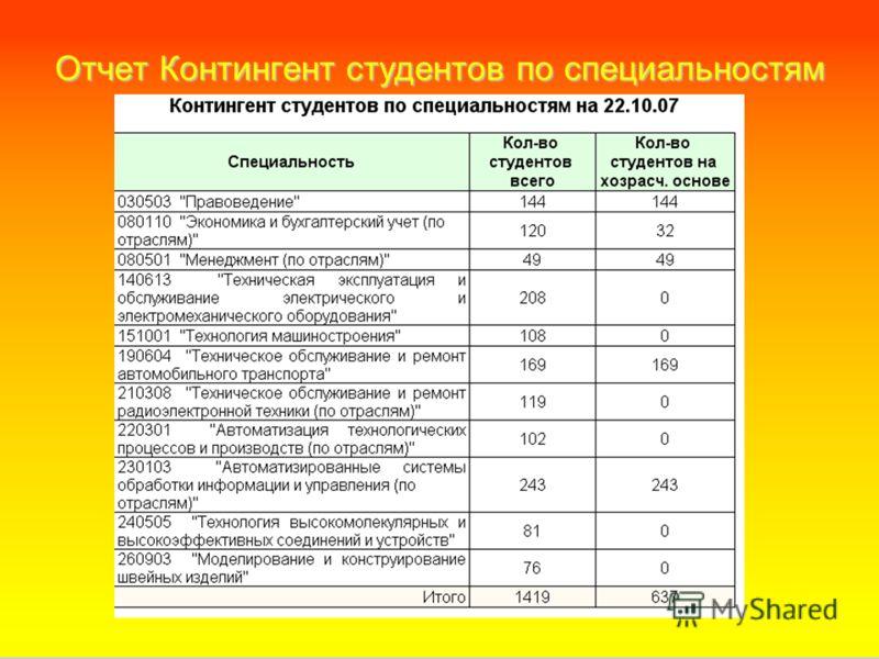 Отчет Контингент студентов по специальностям